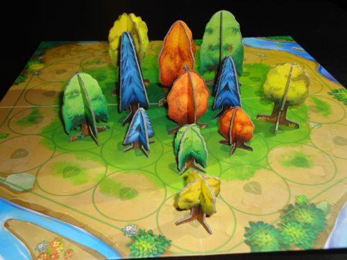 Photosynthesis - Trees